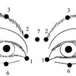 metoda-oporavka-vida-1