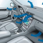 auto-klima
