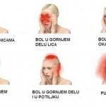 BOL-glavobolja