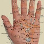 ruka-bol