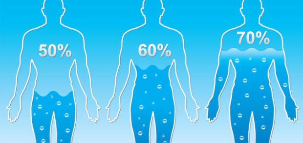 voda-tijelo