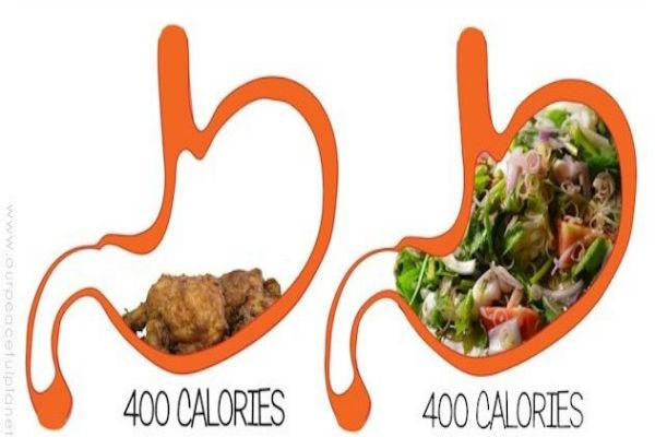 kalorije-hrana