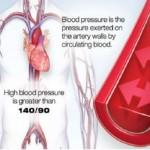 krvi-pritisak