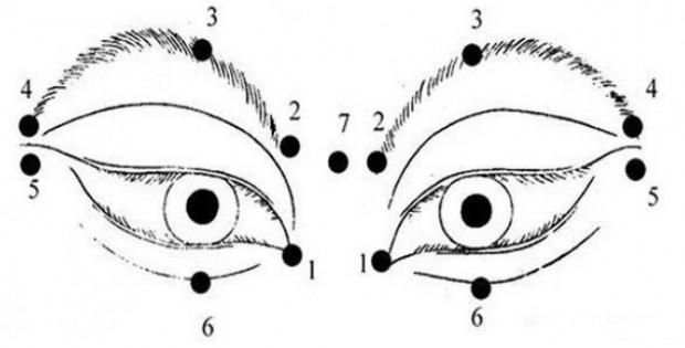tacke-oko