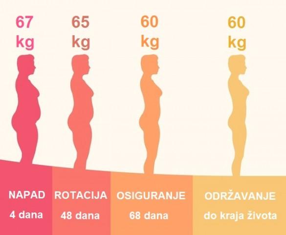 dijeta-1