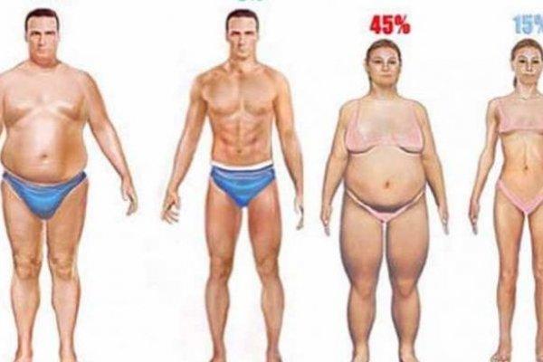 izgubite-kilograme