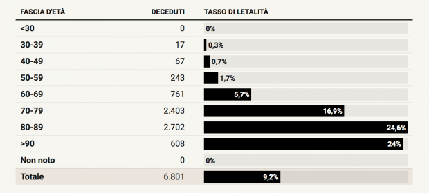 italija-tablea